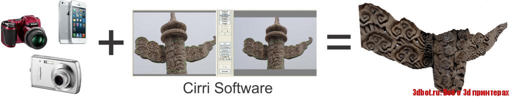 Cirri - софт 3d печати