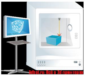 trinckle 3D - удаление ошибок в 3D модели