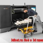 Исследование об использовании 3D печати в бизнесе