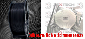PLA и ABS-пластики, армированные углеволокном