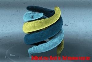 FluidFM - метод микроскопической 3D печати