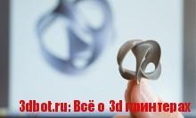 Стальной порошок для 3D печати