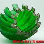 Технология 3D печати стеклянной оптики с переменным показателем преломления